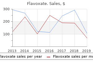 order flavoxate 200mg on line