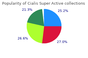 buy cialis super active 20 mg overnight delivery